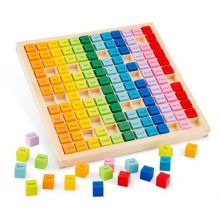 Inlärningsspel - Lär dig multiplikation