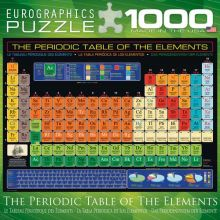 Pussel - Periodiska systemet